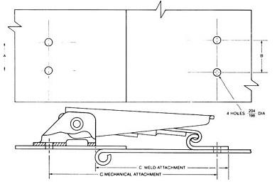 mechanical attachment