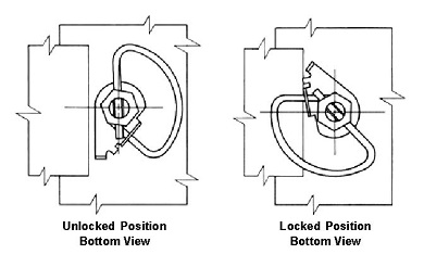 unlocked and locked positions