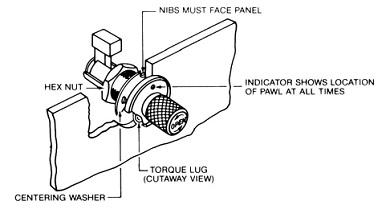 65L operating diagram