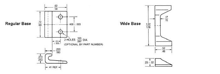 Regular and Wide Base