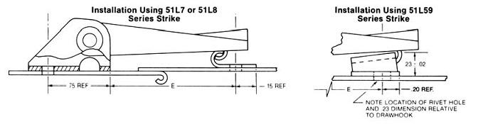51L7, 51L8, 51L9 Strike