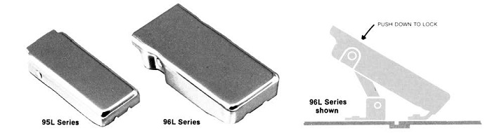 95L and 96L latch series