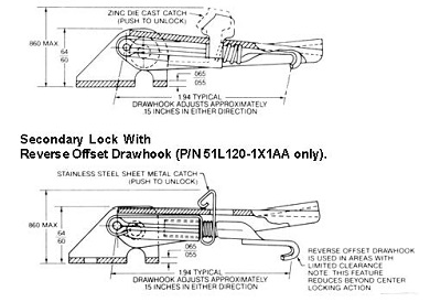 secondary lock version 51L