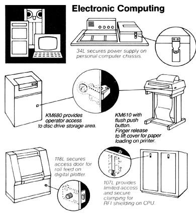 electronic computing