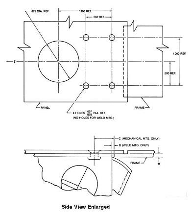 KM610 Series