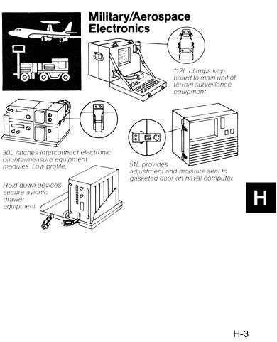 military / aerospace electronics