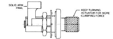 Typical Solid Arm Pawl Latch