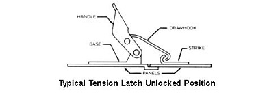 typical tension latch unlocked position