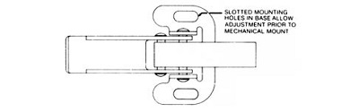 slotted mounting