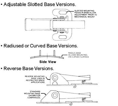 adjustable radiused and reversed