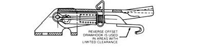 reverse offset