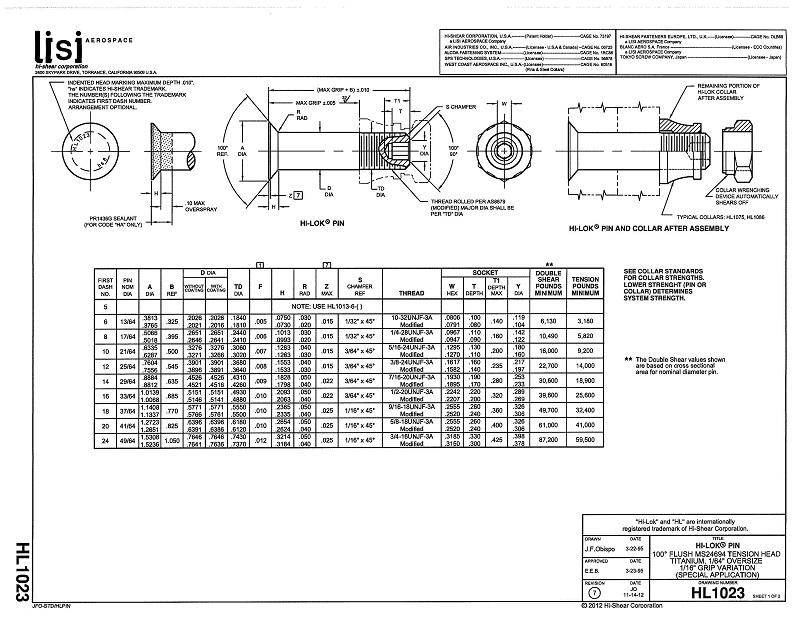 hi-lok pin hl1023