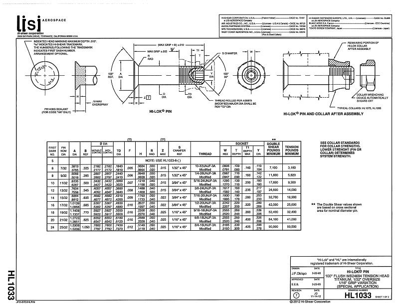hi-lok pins hl1033