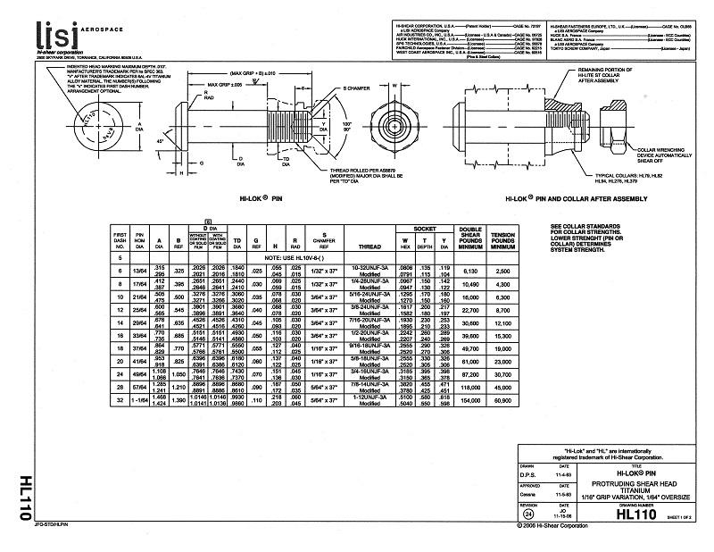 hi-lok pin hl110