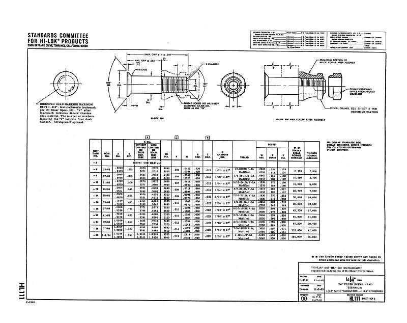 hi-lok pin hl111
