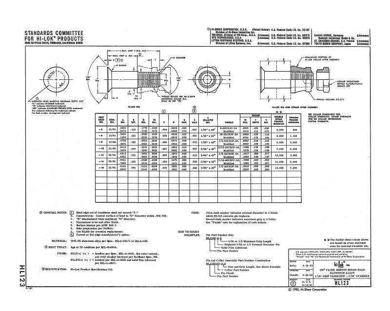 hi-lok pin hl123