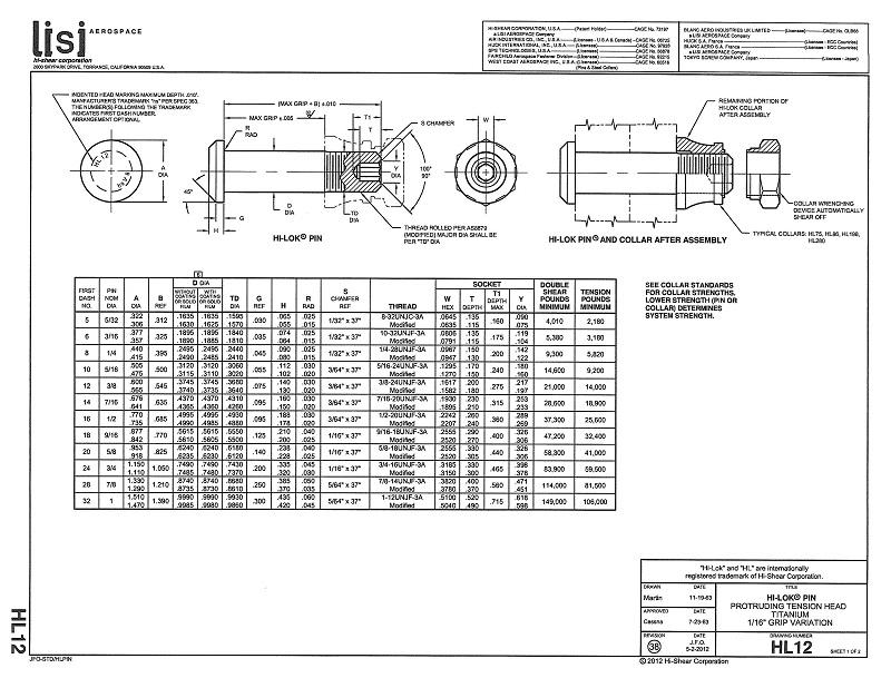 hi-lok pin hl12