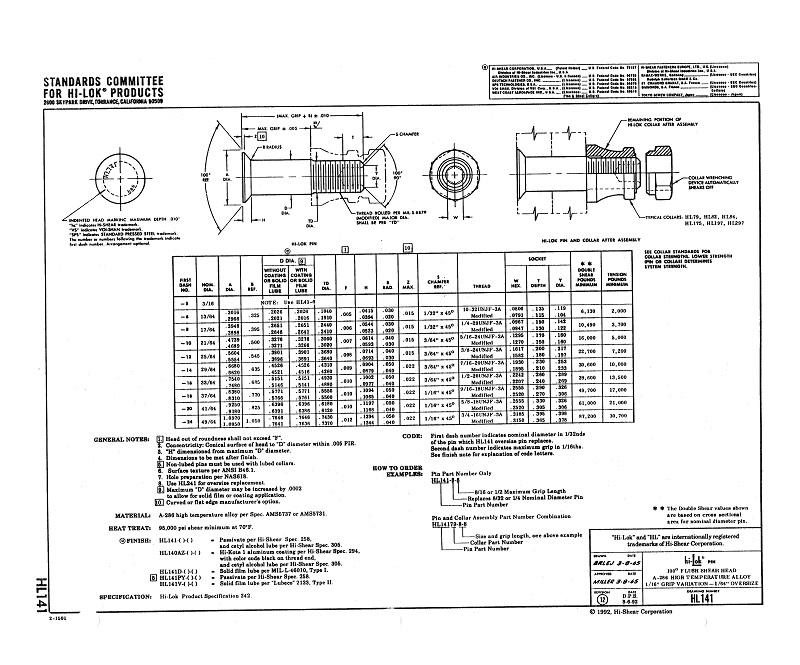 hi-lok pin hl141