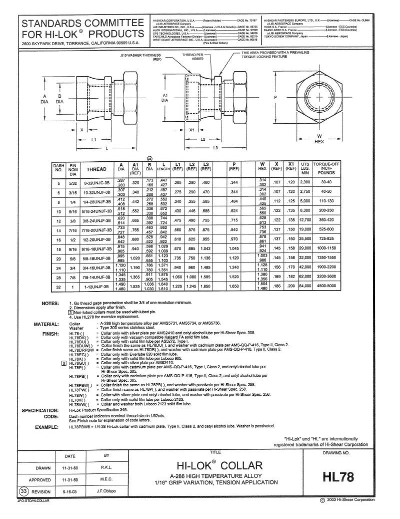 hi-lok collar hl78