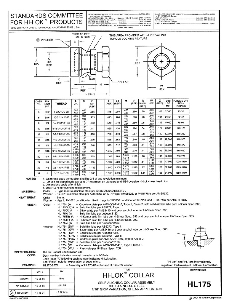 hi-lok collar hl175