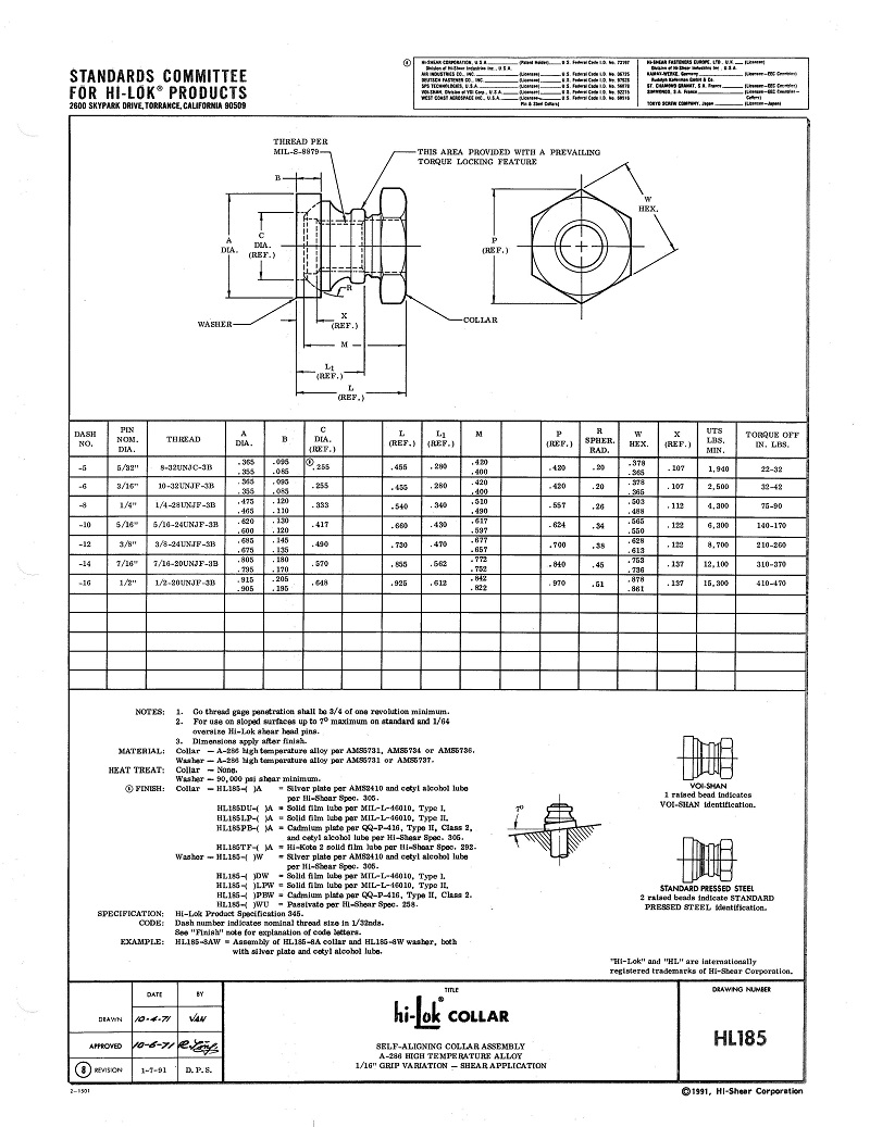hi-lok collar hl185