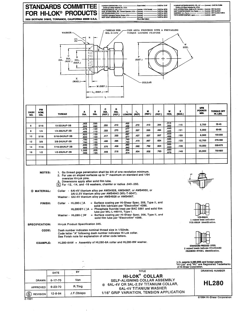 hi-lok collar hl280
