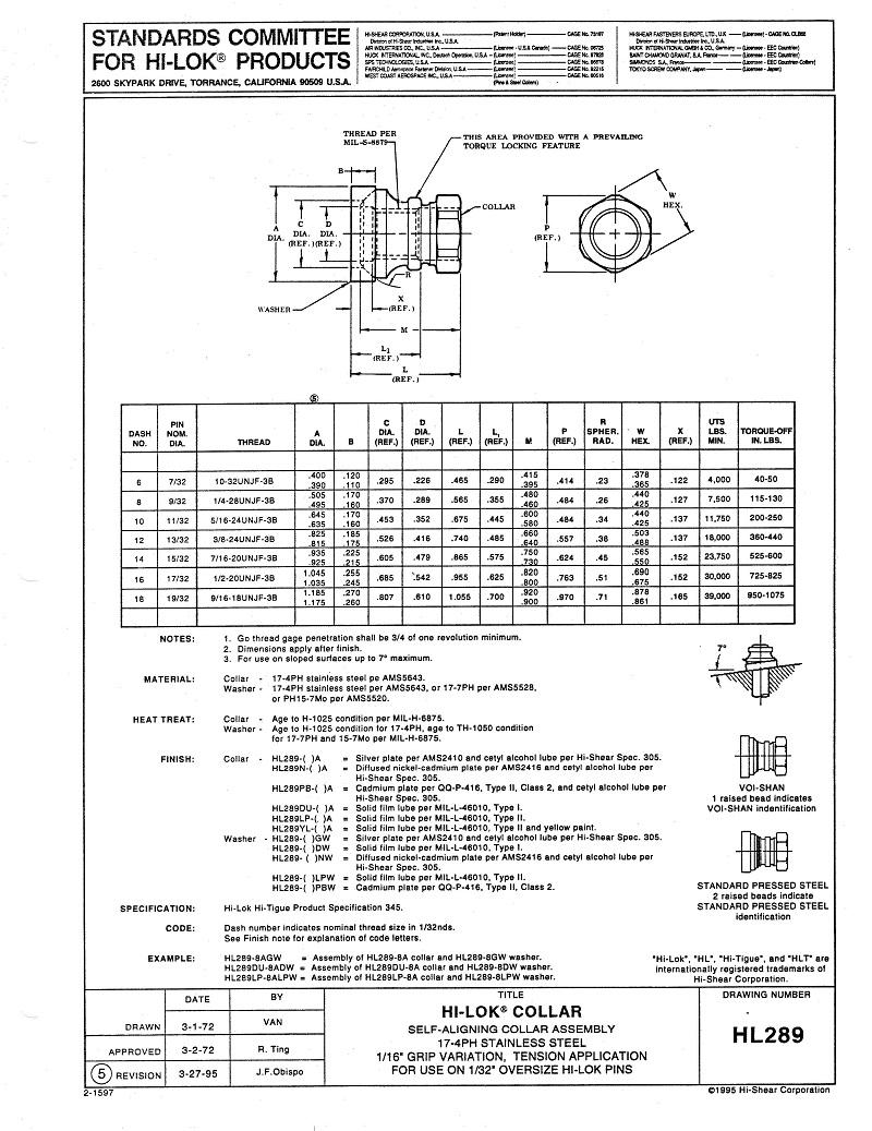 hi-lok collar hl289