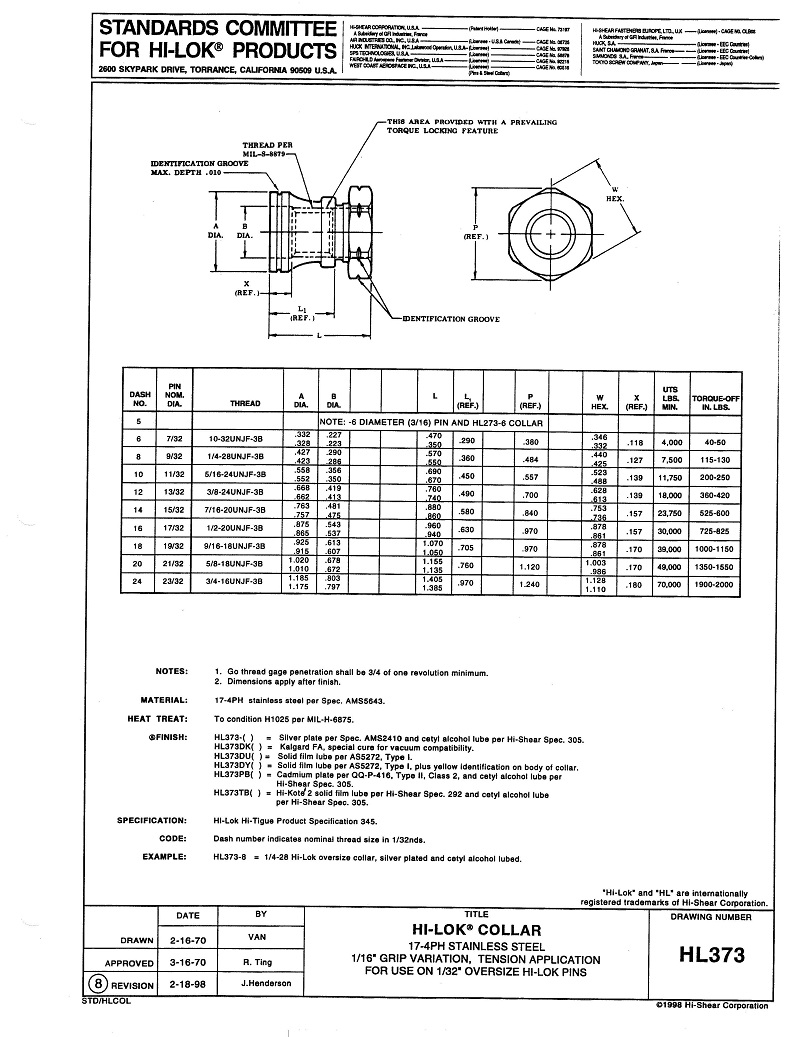 hi-lok collar hl373
