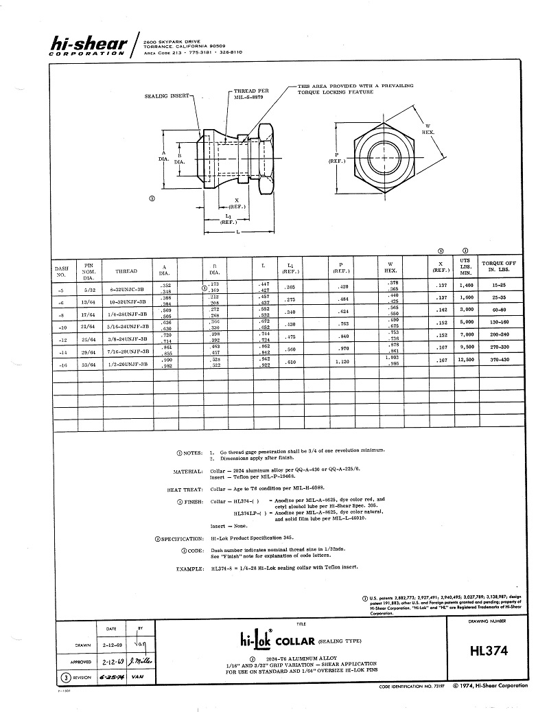 hi-lok collar hl374