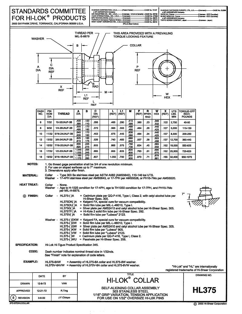 hi-lok collar hl375