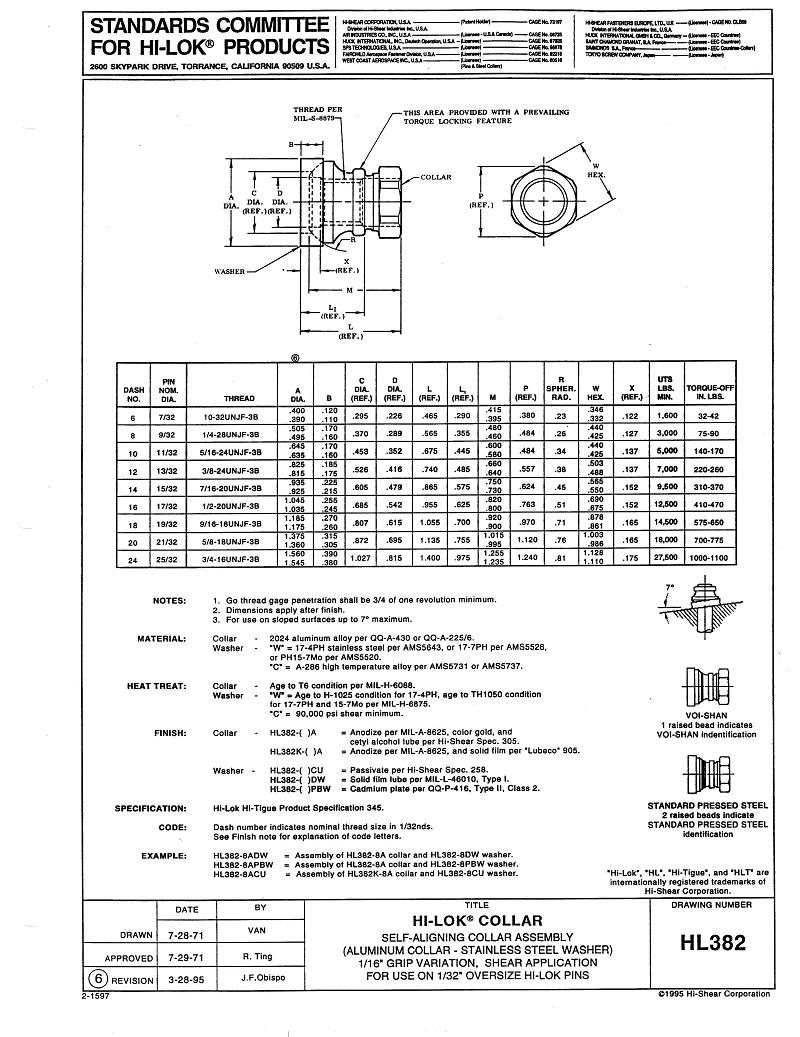 hi-lok collar hl382
