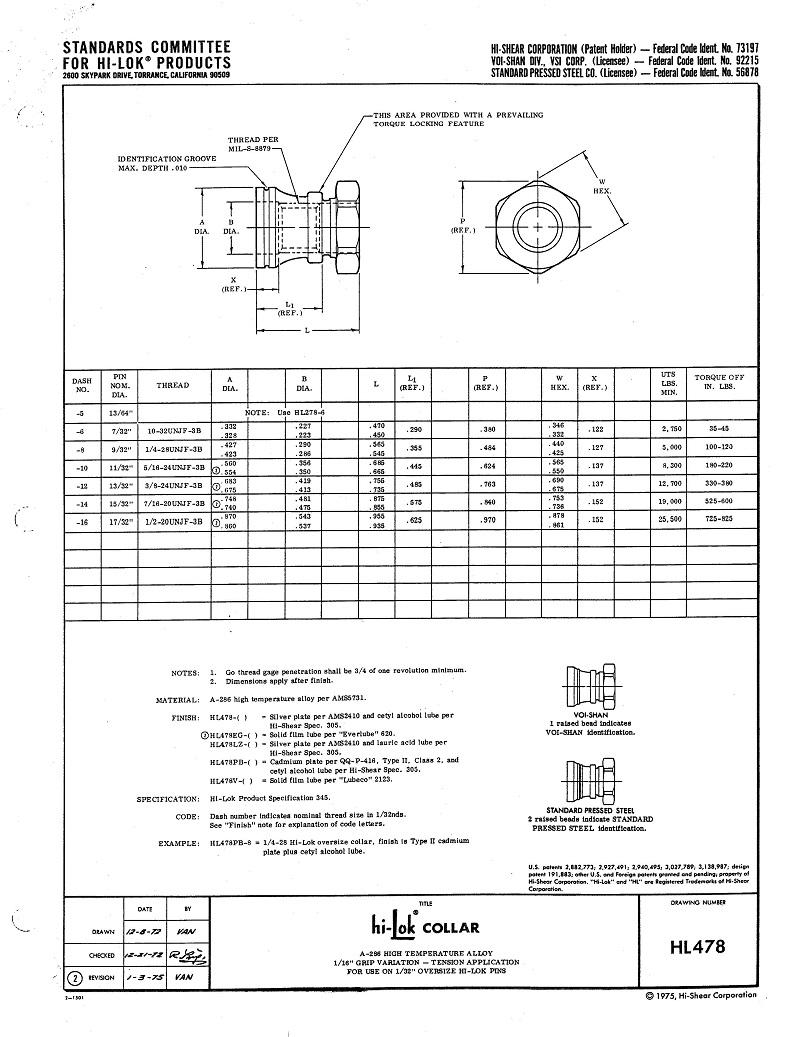 hi-lok collar hl478