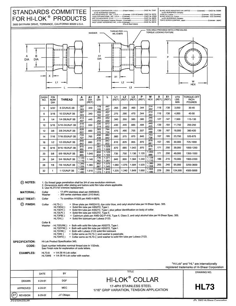 hi-lok collar hl73