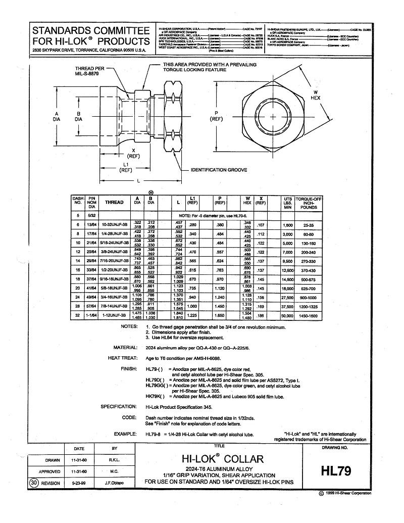 hi-lok collar hl79