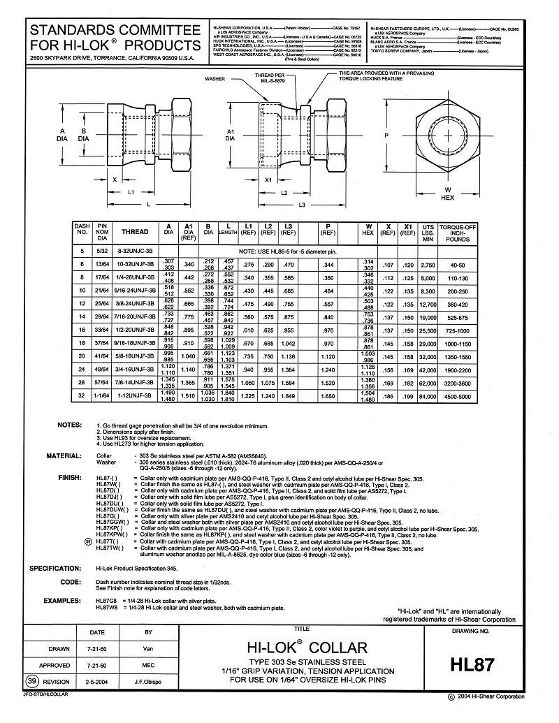 hi-lok collar hl87